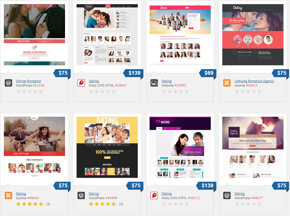 Sri Websites Dating Free Singless