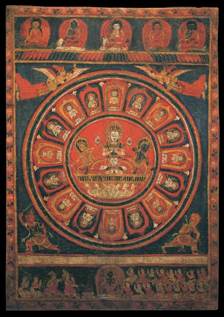 Asian Buddhist Dating